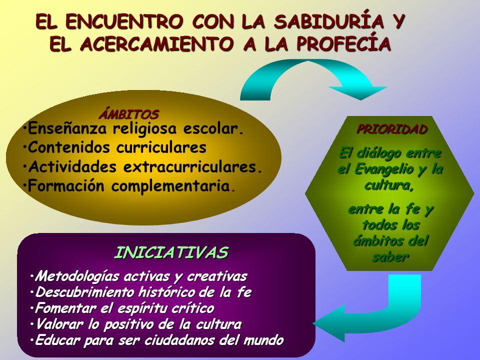 EL ENCUENTRO CON LA SABIDURÍA Y EL ACERCAMIENTO A LA PROFECÍA Enseñanza religiosa escolar. Contenidos curriculares Actividades extracurriculares. Form
