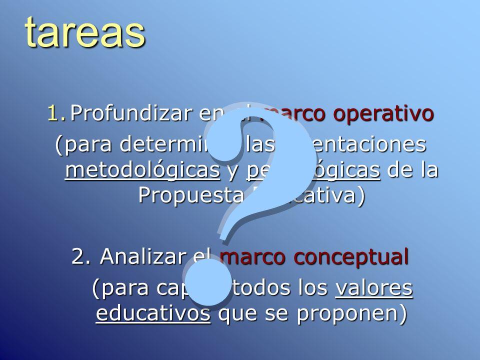 tareas 1.Profundizar en el marco operativo (para determinar las orientaciones metodológicas y pedagógicas de la Propuesta Educativa) 2. Analizar el ma