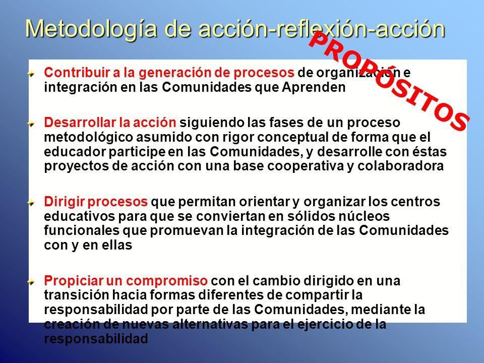 Metodología de acción-reflexión-acción Contribuir a la generación de procesos de organización e integración en las Comunidades que Aprenden Desarrolla