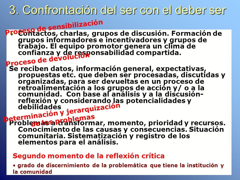 3. Confrontación del ser con el deber ser Contactos, charlas, grupos de discusión. Formación de grupos informadores e incentivadores y grupos de traba