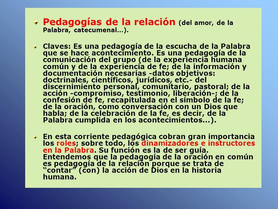 Pedagogías de la relación (del amor, de la Palabra, catecumenal…). Claves: Es una pedagogía de la escucha de la Palabra que se hace acontecimiento. Es