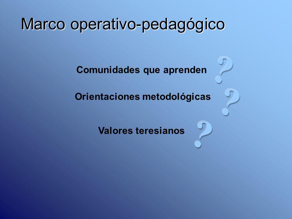 Marco operativo-pedagógico Comunidades que aprenden Orientaciones metodológicas Valores teresianos