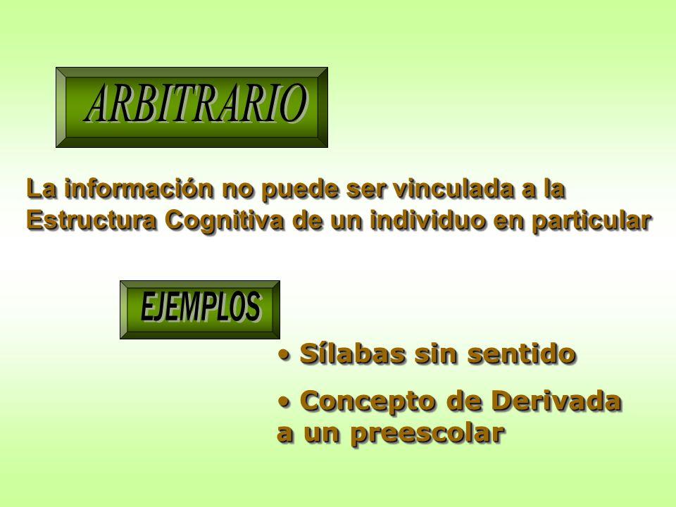 La información no puede ser vinculada a la Estructura Cognitiva de un individuo en particular Sílabas sin sentido Sílabas sin sentido Concepto de Deri