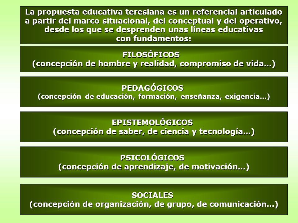 La propuesta educativa teresiana es un referencial articulado a partir del marco situacional, del conceptual y del operativo, desde los que se despren