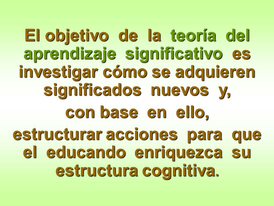 El objetivo de la teoría del aprendizaje significativo es investigar cómo se adquieren significados nuevos y, con base en ello, estructurar acciones p