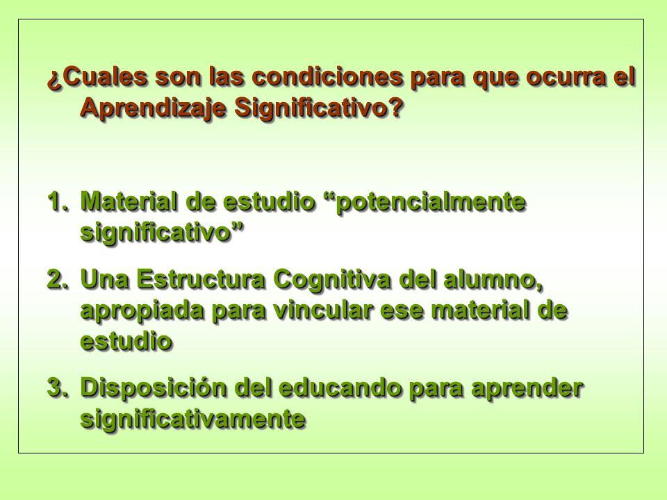 ¿Cuales son las condiciones para que ocurra el Aprendizaje Significativo? 1.Material de estudio potencialmente significativo 2.Una Estructura Cognitiv