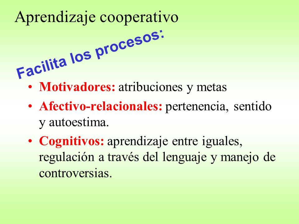 Aprendizaje cooperativo Motivadores: atribuciones y metas Afectivo-relacionales: pertenencia, sentido y autoestima. Cognitivos: aprendizaje entre igua