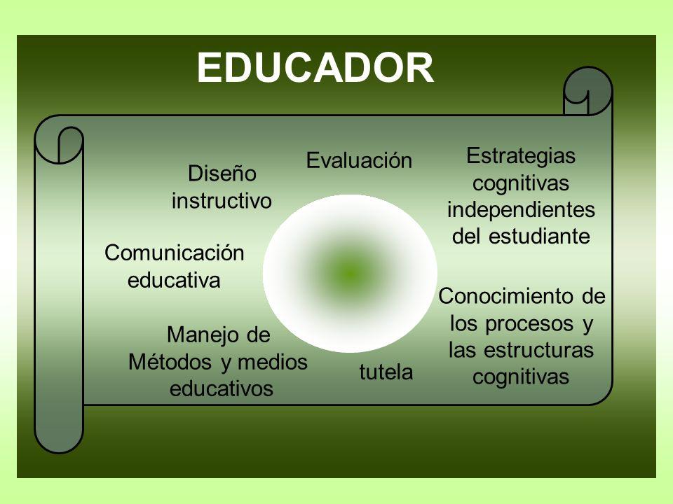 EDUCADOR Diseño instructivo Comunicación educativa Evaluación Manejo de Métodos y medios educativos Estrategias cognitivas independientes del estudian