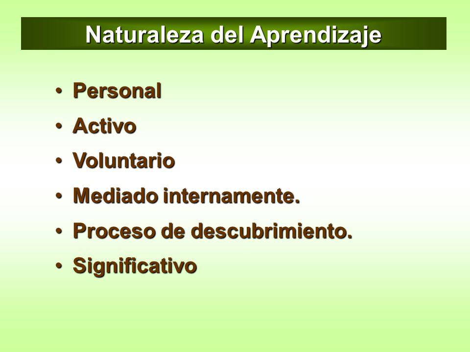 PersonalPersonal ActivoActivo VoluntarioVoluntario Mediado internamente.Mediado internamente. Proceso de descubrimiento.Proceso de descubrimiento. Sig