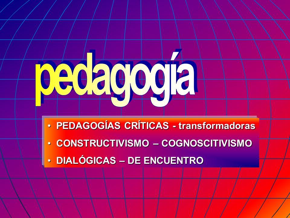 PEDAGOGÍAS CRÍTICAS - transformadoras PEDAGOGÍAS CRÍTICAS - transformadoras CONSTRUCTIVISMO – COGNOSCITIVISMO CONSTRUCTIVISMO – COGNOSCITIVISMO DIALÓG