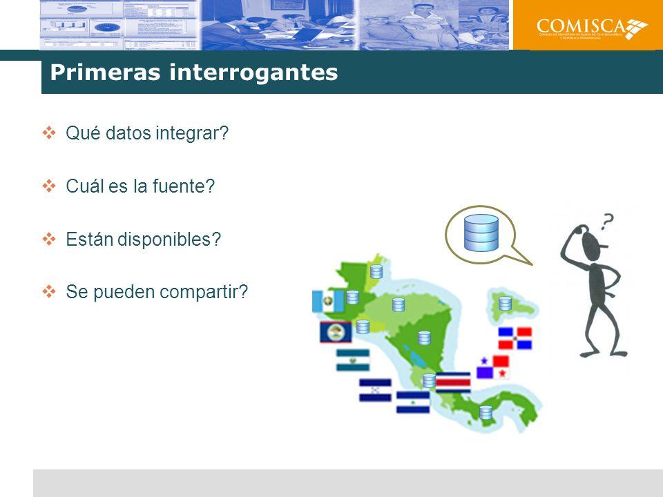 Propuesta de la Plataforma Regional de Integración de Datos de Salud Cristian Rodríguez Responsable Sistemas de Información Febrero/2012