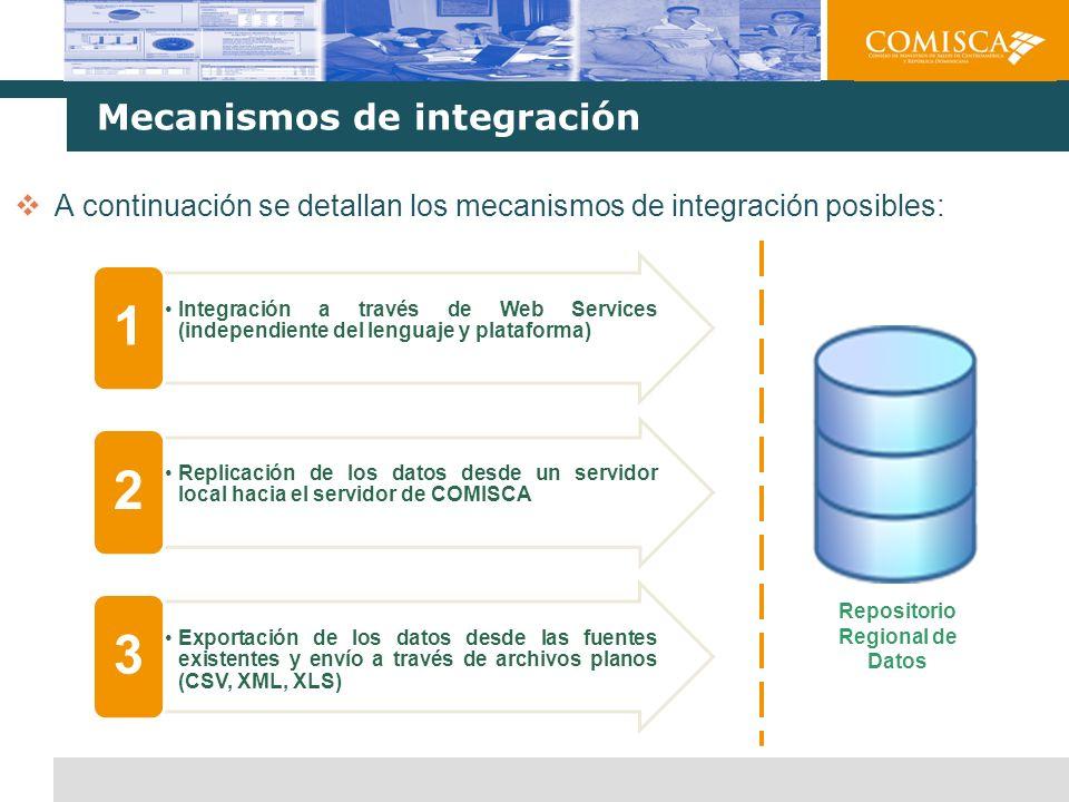 Mecanismos de integración Integración a través de Web Services Web Services Un servicio web es una pieza de software que utiliza un conjunto de protocolos y estándares que sirven para intercambiar datos entre aplicaciones.