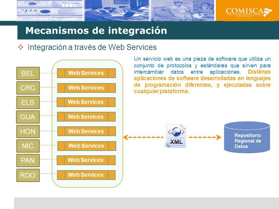 Mecanismos de integración Integración automática a través de una base de datos replicada en un servidor con acceso remoto.