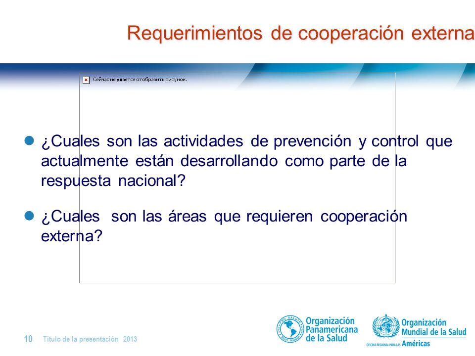 Título de la presentación | 2013 9 | País Coordinación y seguimiento de situación EpidemiologíaEntomología Atención de pacientes Comunicación Social B