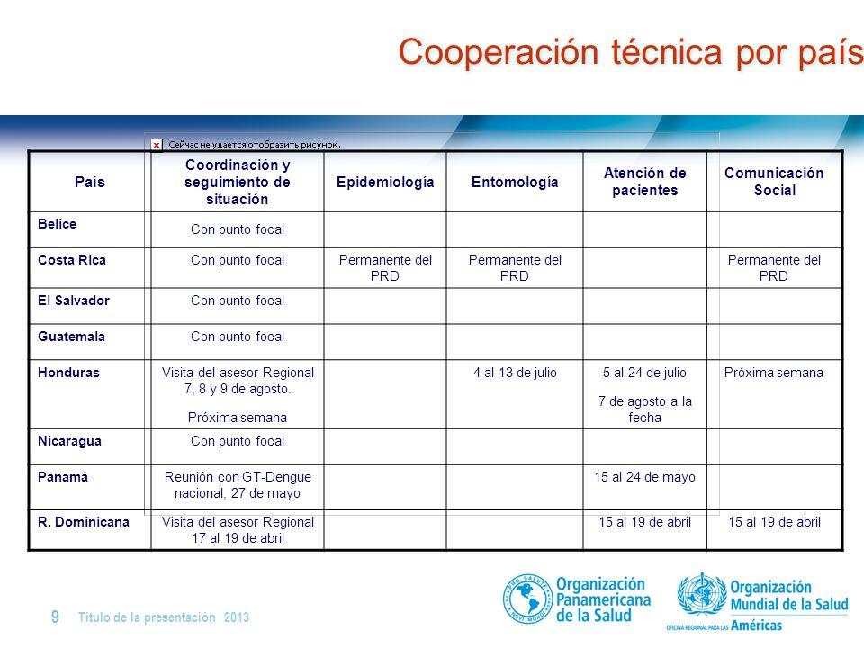 Título de la presentación | 2013 8 | Desafíos en la prevención y control del dengue Control integrado de vectores es el componente con mayores debilid