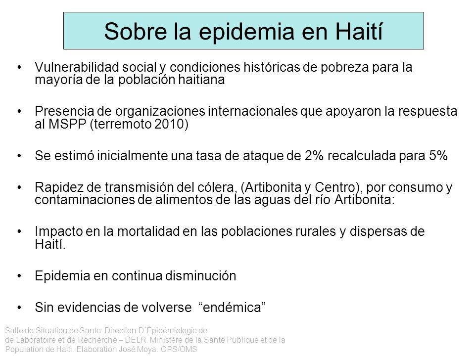 Sobre la epidemia en Haití Vulnerabilidad social y condiciones históricas de pobreza para la mayoría de la población haitiana Presencia de organizacio