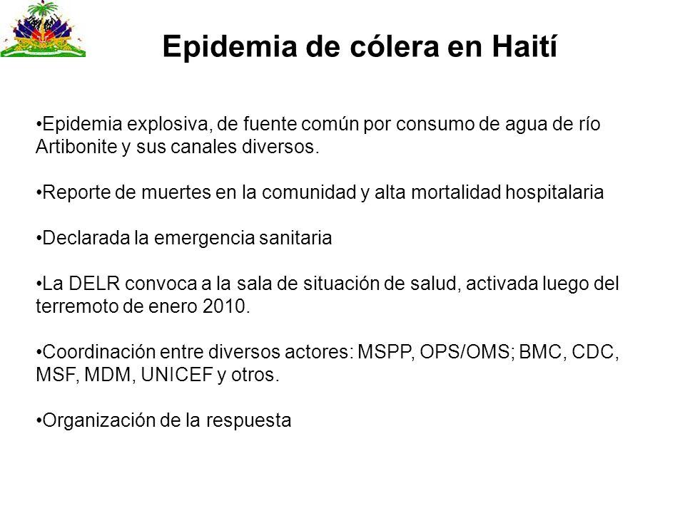 Epidemia de cólera en Haití Respuesta del MSPP, OPS/OMS-Haití Organización Organigrama Grupos de trabajo: 1.Educación y comunicación: Prevención.