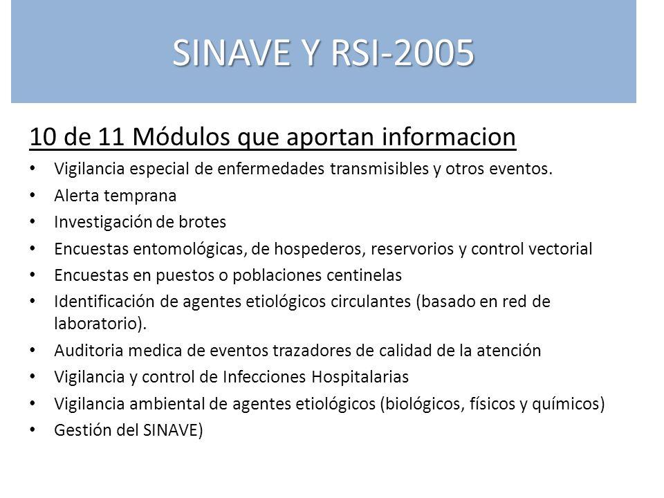 SINAVE Y RSI-2005 10 de 11 Módulos que aportan informacion Vigilancia especial de enfermedades transmisibles y otros eventos. Alerta temprana Investig
