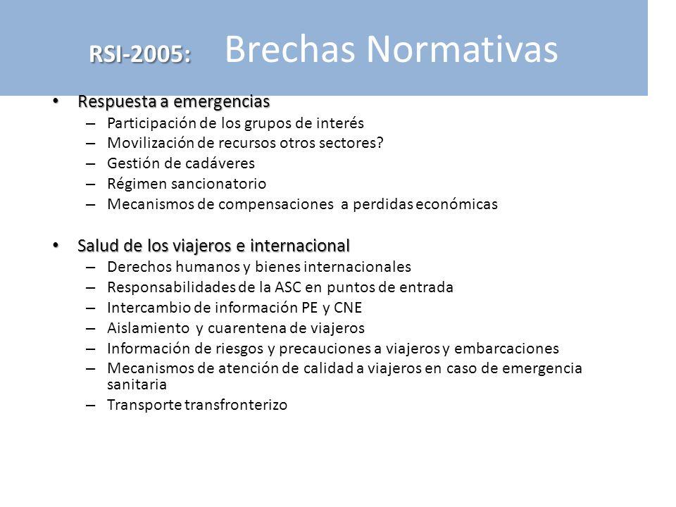RSI-2005: RSI-2005: Brechas Normativas Respuesta a emergencias Respuesta a emergencias – Participación de los grupos de interés – Movilización de recu