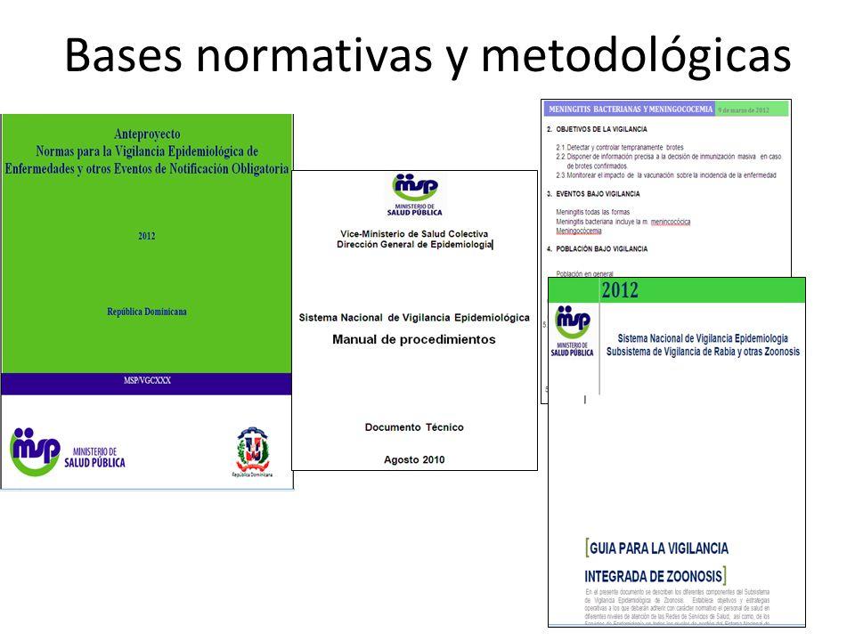 Bases normativas y metodológicas
