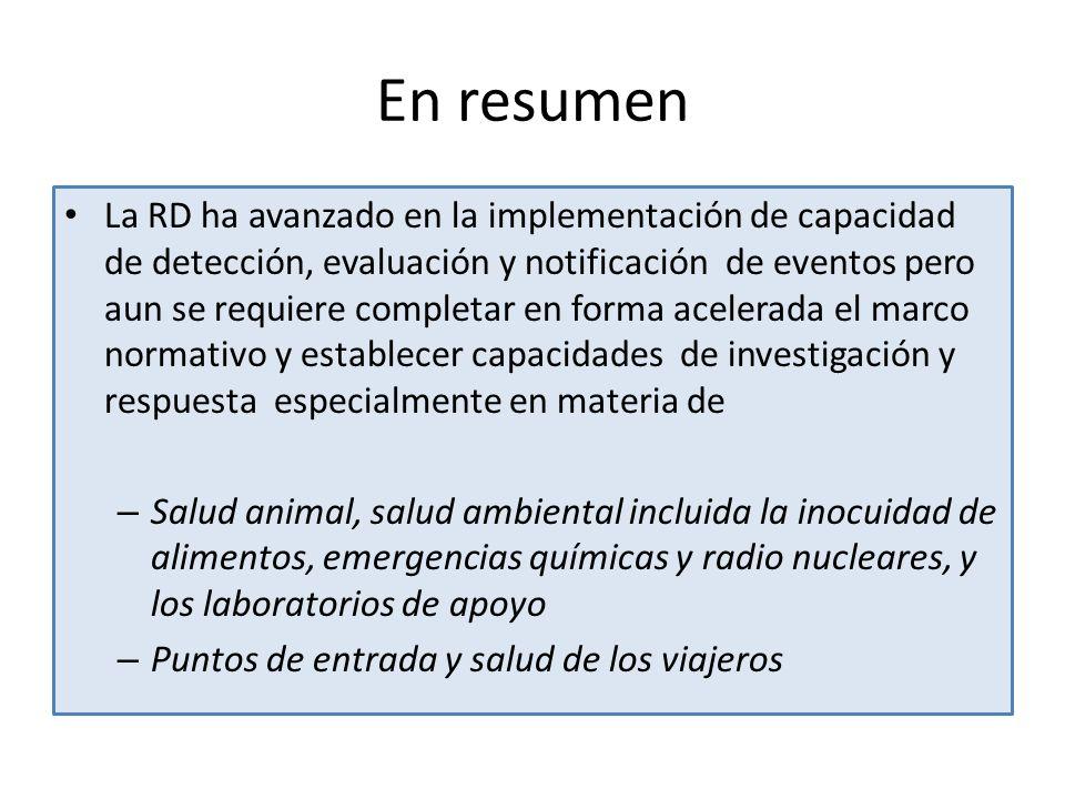 En resumen La RD ha avanzado en la implementación de capacidad de detección, evaluación y notificación de eventos pero aun se requiere completar en fo