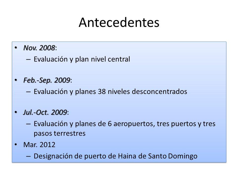 Antecedentes Nov. 2008 Nov. 2008: – Evaluación y plan nivel central Feb.-Sep. 2009 Feb.-Sep. 2009: – Evaluación y planes 38 niveles desconcentrados Ju