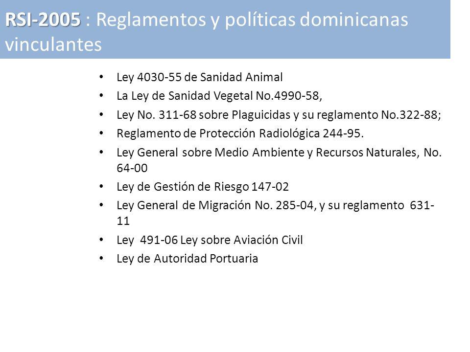 Ley 4030-55 de Sanidad Animal La Ley de Sanidad Vegetal No.4990-58, Ley No. 311-68 sobre Plaguicidas y su reglamento No.322-88; Reglamento de Protecci
