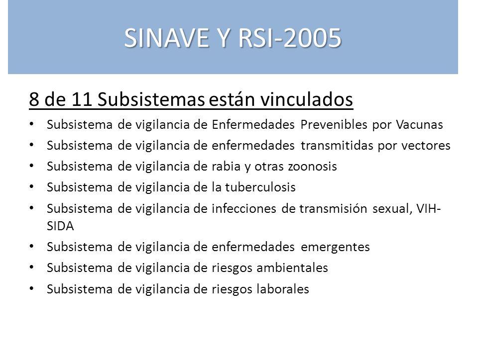 SINAVE Y RSI-2005 8 de 11 Subsistemas están vinculados Subsistema de vigilancia de Enfermedades Prevenibles por Vacunas Subsistema de vigilancia de en