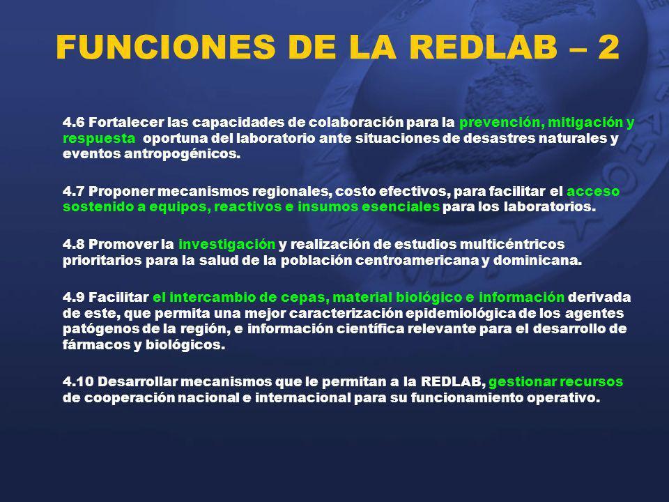 FUNCIONES DE LA REDLAB – 2 4.6 Fortalecer las capacidades de colaboración para la prevención, mitigación y respuesta oportuna del laboratorio ante sit