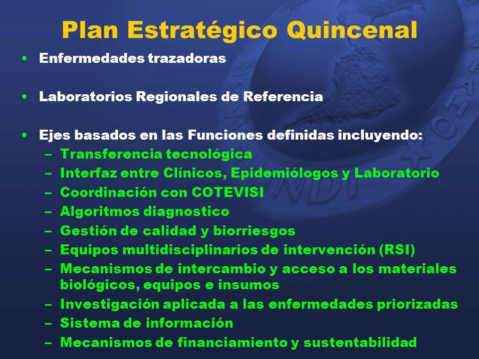 Plan Estratégico Quincenal Enfermedades trazadoras Laboratorios Regionales de Referencia Ejes basados en las Funciones definidas incluyendo: –Transfer
