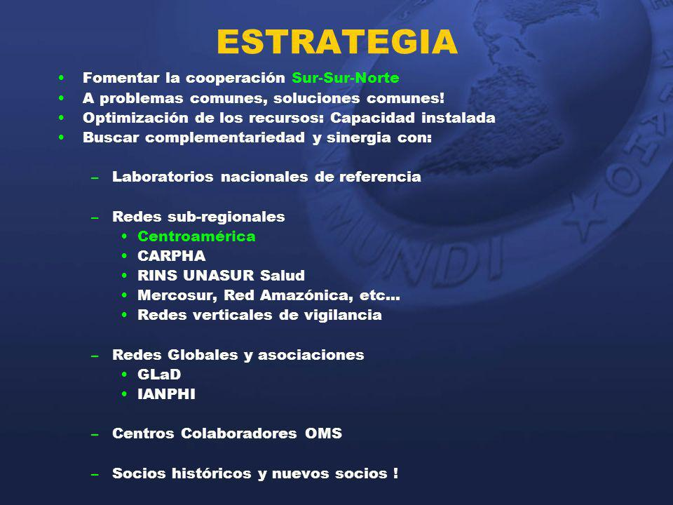 CONTEXTO RSI; Vigilancia de la Salud; Salud y Turismo (?) REMSAA 2007 –Resolución 438: Creación de la Red Andina de Institutos de Salud Pública o sus Homólogos a nivel nacional UNASUR 2009 –Resolución 07/2009 –I reunión de la Red de Institutos Nacionales de Salud (RINS), Lima, 2010 (Declaración y Acta) Agenda y Plan de Salud COMISCA 2010-2015: REDLAB CARPHA 2010: Caribbean Public Health Laboratory Network