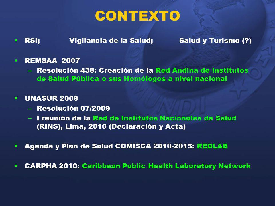 CONTEXTO RSI; Vigilancia de la Salud; Salud y Turismo (?) REMSAA 2007 –Resolución 438: Creación de la Red Andina de Institutos de Salud Pública o sus