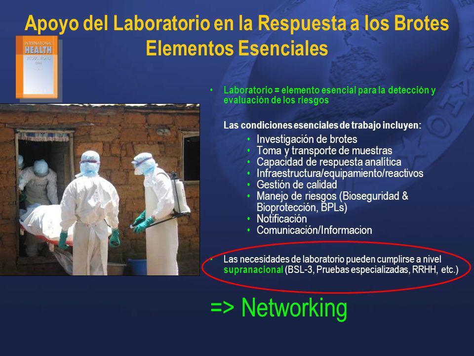 Laboratorio = elemento esencial para la detección y evaluación de los riesgos Las condiciones esenciales de trabajo incluyen: Investigación de brotes
