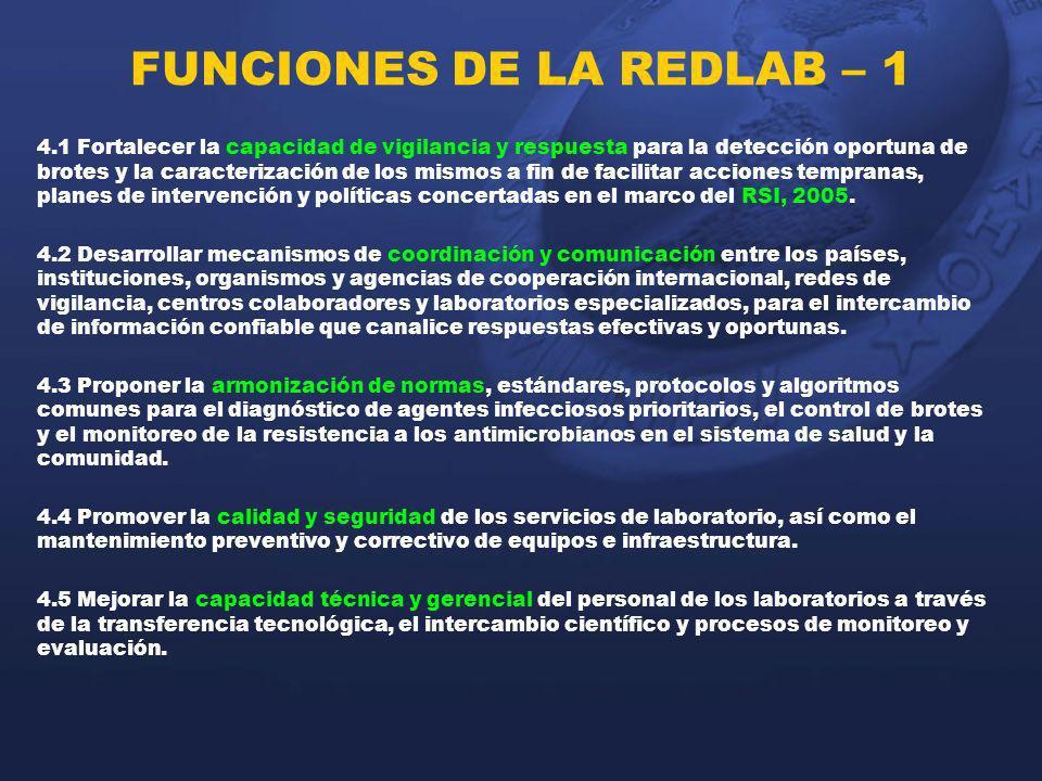 FUNCIONES DE LA REDLAB – 1 4.1 Fortalecer la capacidad de vigilancia y respuesta para la detección oportuna de brotes y la caracterización de los mism