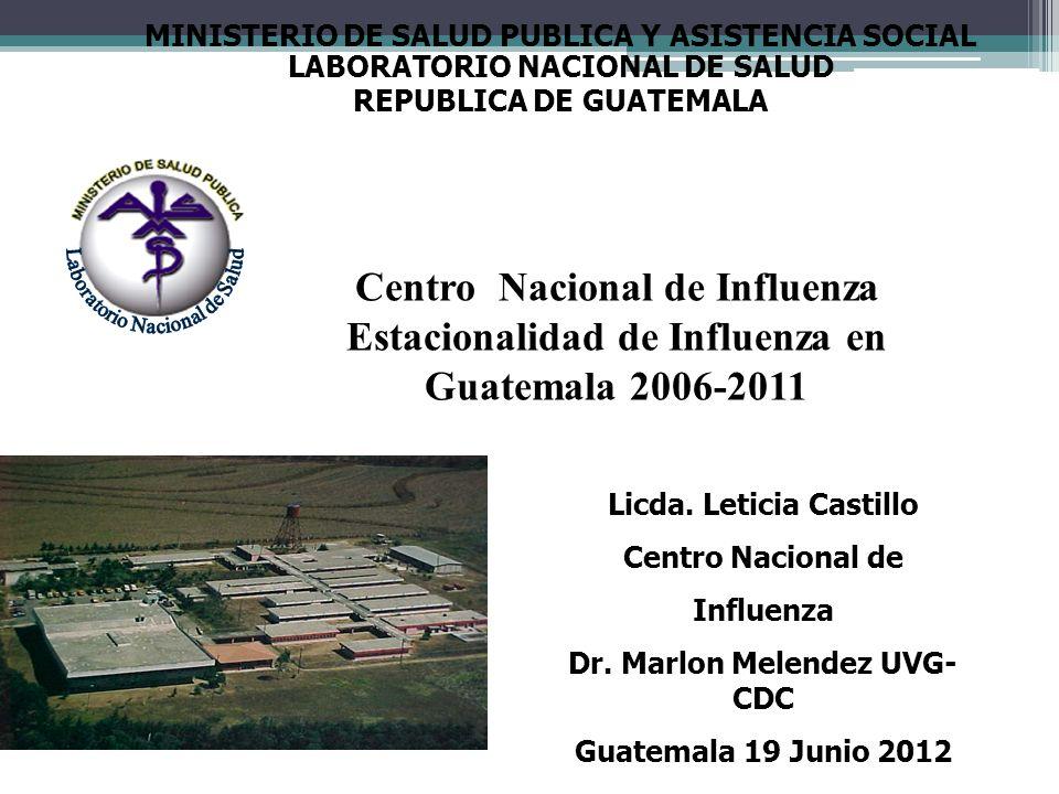 MINISTERIO DE SALUD PUBLICA Y ASISTENCIA SOCIAL LABORATORIO NACIONAL DE SALUD REPUBLICA DE GUATEMALA Licda. Leticia Castillo Centro Nacional de Influe