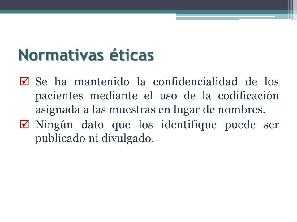Normativas éticas Se ha mantenido la confidencialidad de los pacientes mediante el uso de la codificación asignada a las muestras en lugar de nombres.