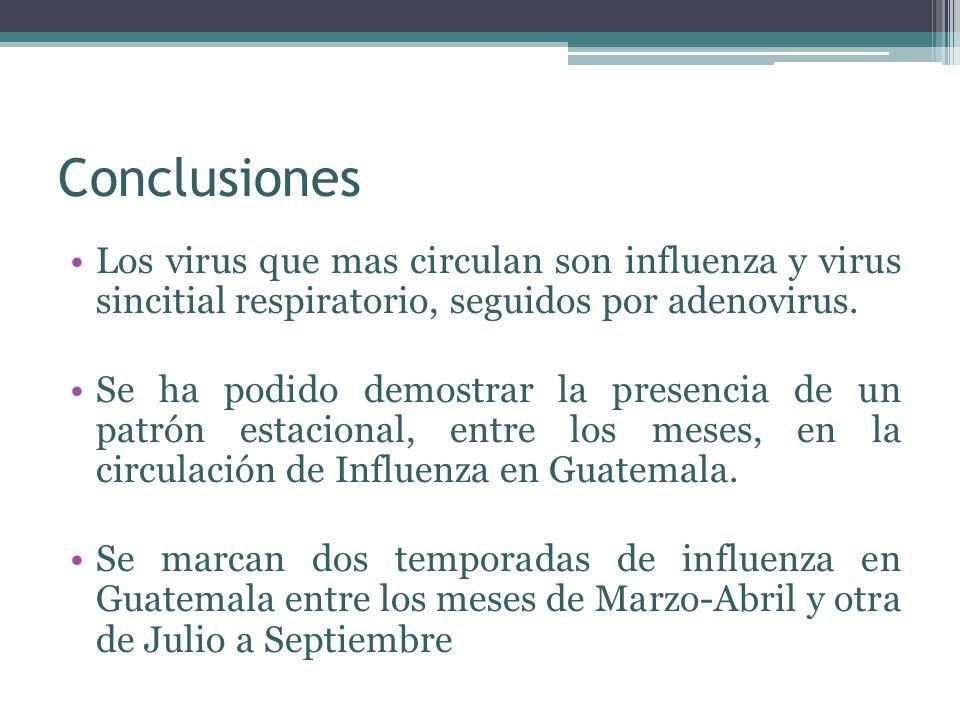 Conclusiones Los virus que mas circulan son influenza y virus sincitial respiratorio, seguidos por adenovirus. Se ha podido demostrar la presencia de