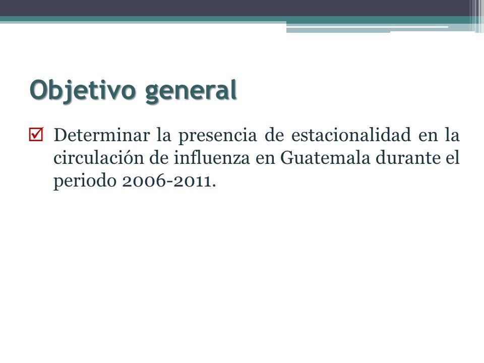 Objetivo general Determinar la presencia de estacionalidad en la circulación de influenza en Guatemala durante el periodo 2006-2011.