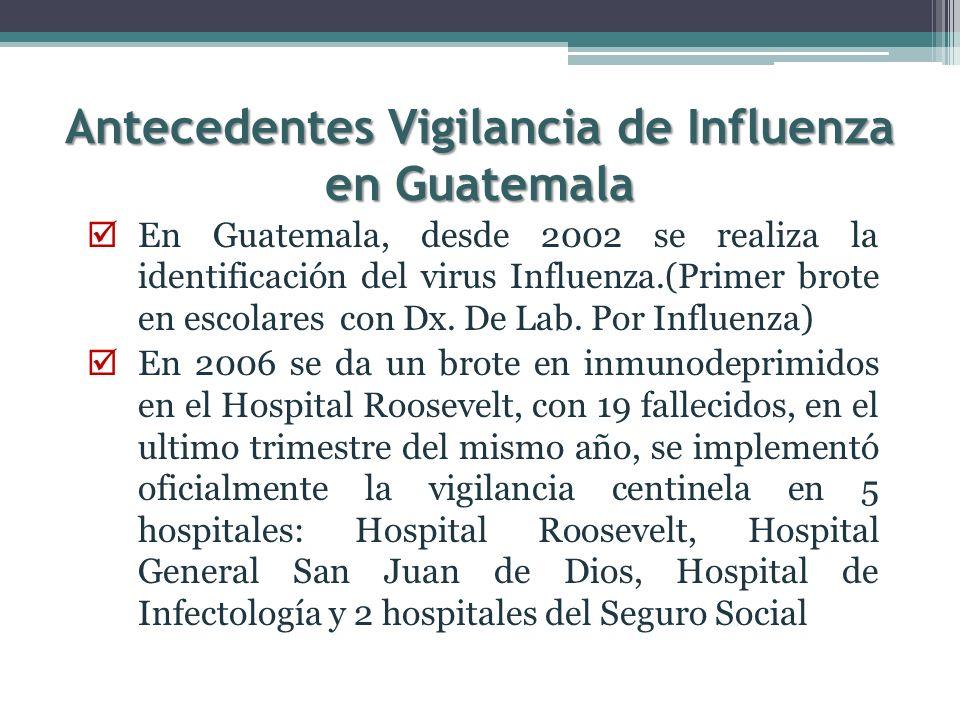 Antecedentes Vigilancia de Influenza en Guatemala En Guatemala, desde 2002 se realiza la identificación del virus Influenza.(Primer brote en escolares