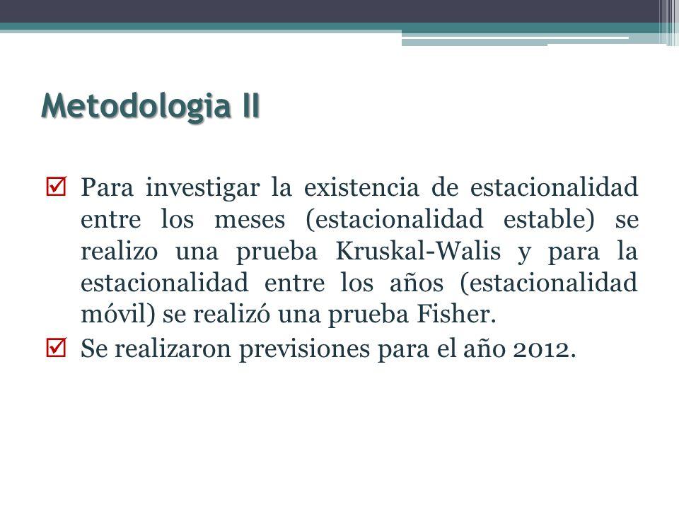 Metodologia II Para investigar la existencia de estacionalidad entre los meses (estacionalidad estable) se realizo una prueba Kruskal-Walis y para la