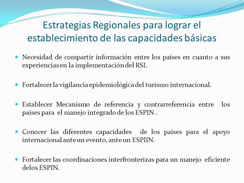 Estrategias Regionales para lograr el establecimiento de las capacidades básicas Necesidad de compartir información entre los países en cuanto a sus experiencias en la implementación del RSI.