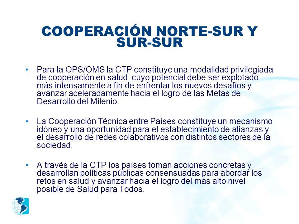 COOPERACIÓN NORTE-SUR Y SUR-SUR Para la OPS/OMS la CTP constituye una modalidad privilegiada de cooperación en salud, cuyo potencial debe ser explotad