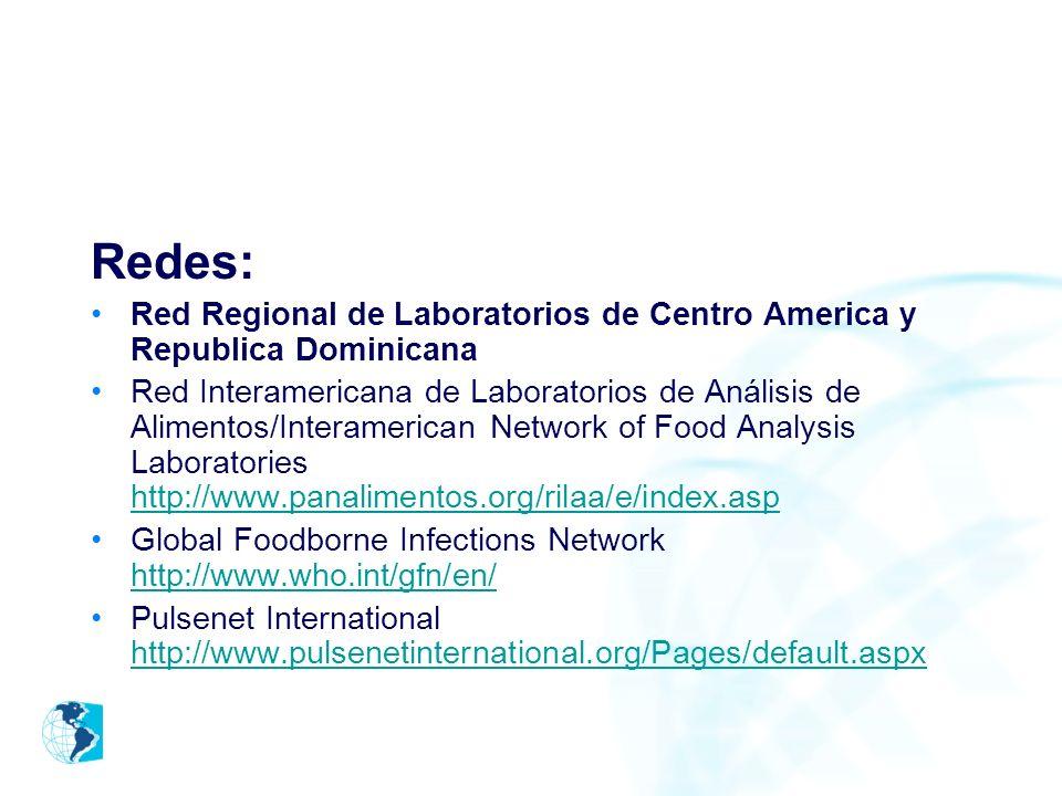 Redes: Red Regional de Laboratorios de Centro America y Republica Dominicana Red Interamericana de Laboratorios de Análisis de Alimentos/Interamerican