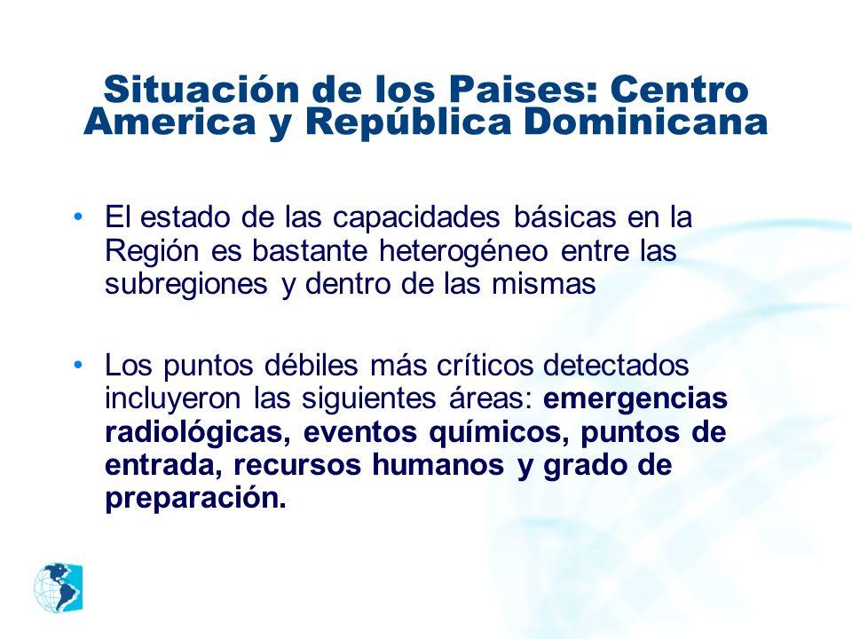 Situación de los Paises: Centro America y República Dominicana El estado de las capacidades básicas en la Región es bastante heterogéneo entre las sub