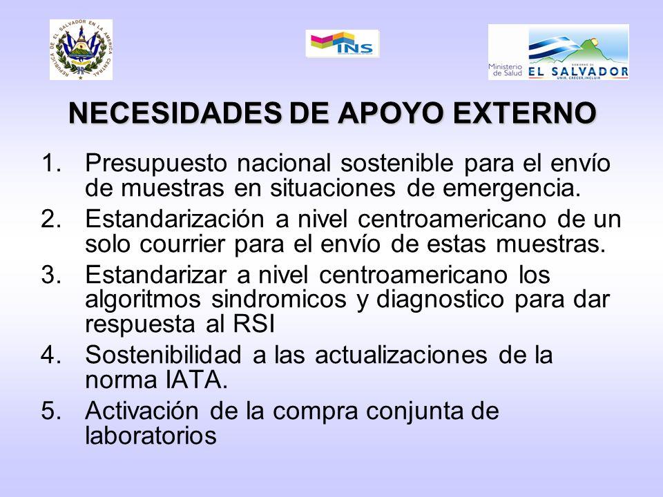NECESIDADES DE APOYO EXTERNO 1.Presupuesto nacional sostenible para el envío de muestras en situaciones de emergencia.
