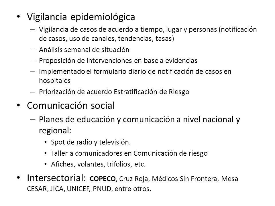 Vigilancia epidemiológica – Vigilancia de casos de acuerdo a tiempo, lugar y personas (notificación de casos, uso de canales, tendencias, tasas) – Aná