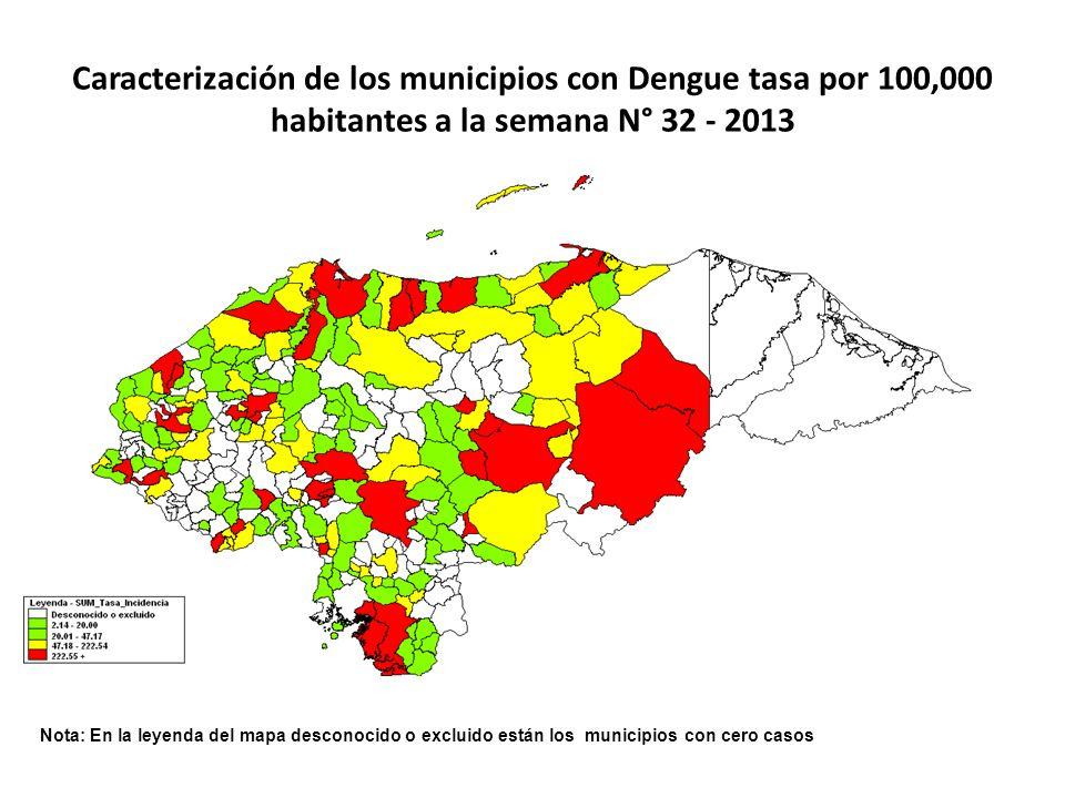Caracterización de los municipios con Dengue tasa por 100,000 habitantes a la semana N° 32 - 2013 Nota: En la leyenda del mapa desconocido o excluido