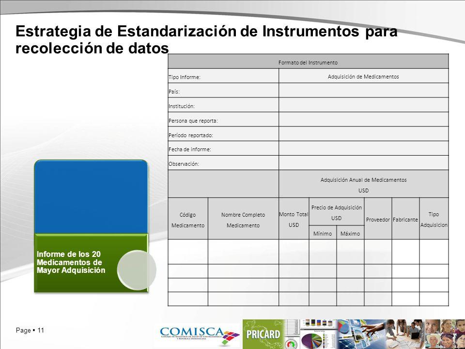 Page 11 Estrategia de Estandarización de Instrumentos para recolección de datos Informe de los 20 Medicamentos de Mayor Adquisición Formato del Instru