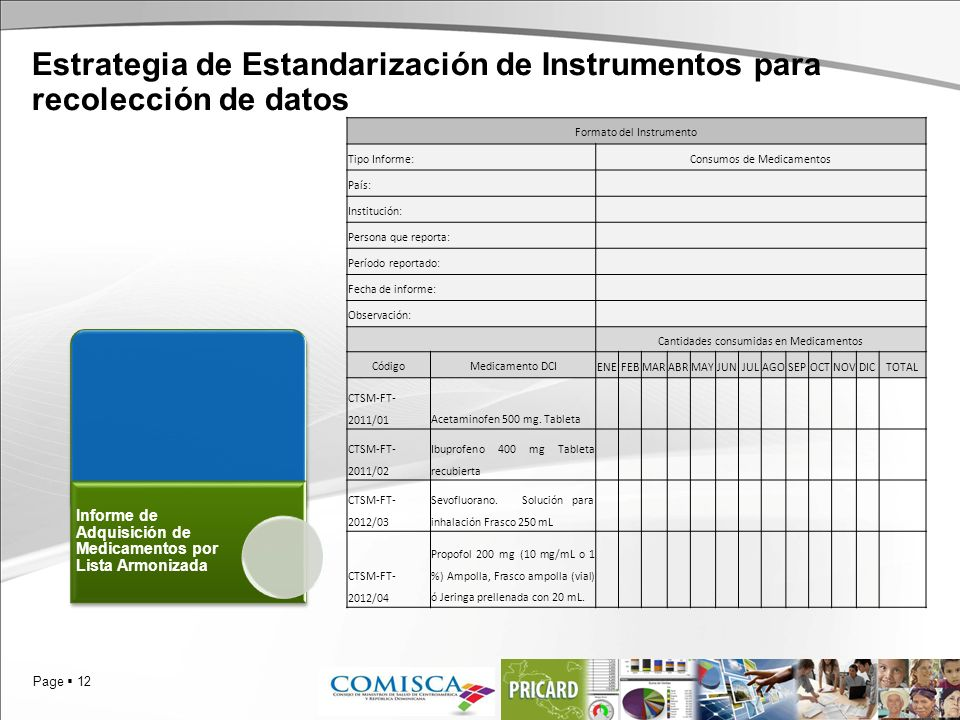Page 12 Estrategia de Estandarización de Instrumentos para recolección de datos Informe de Adquisición de Medicamentos por Lista Armonizada Formato de