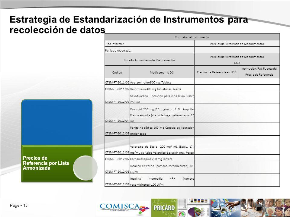 Page 13 Estrategia de Estandarización de Instrumentos para recolección de datos Precios de Referencia por Lista Armonizada Formato del Instrumento Tip